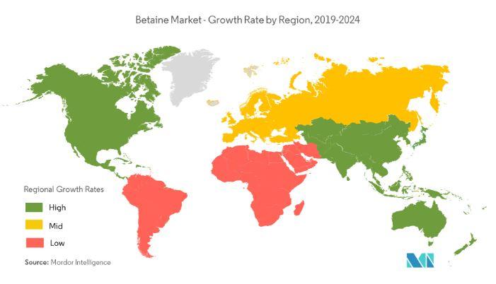 بازار جهانی بتائین در مناطق مختلف