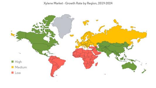 بازار خرید و فروش زایلن