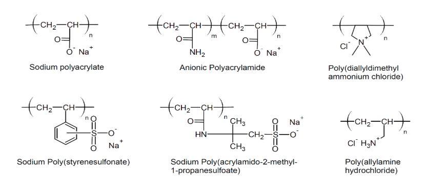 پلی الکترولیت آنیونی و انواع مصنوعی آن