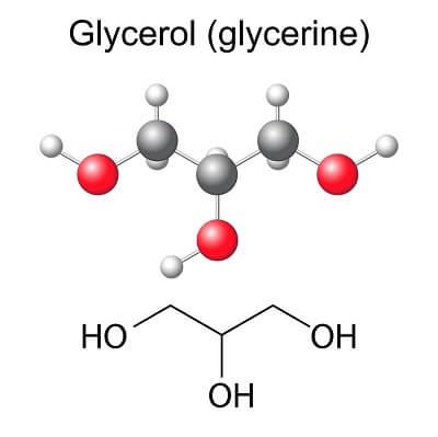 ساختار مولکولی گلیسیرین