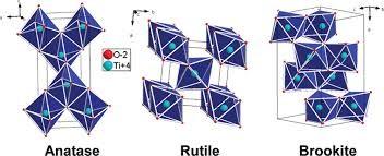 ساختار های تیتانیوم دی اکسید