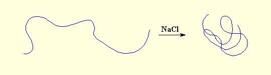 پلی الکترولیت و خاصیت منعقد سازی