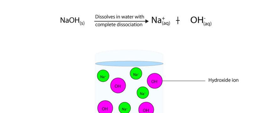 واکنش سدیم هیدروکسید با آب