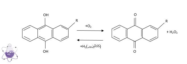 فرایند آنتراکینون برای تولید آب اکسیژنه