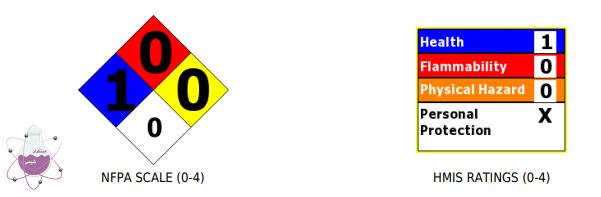 msds و خطرات سدیم سیترات