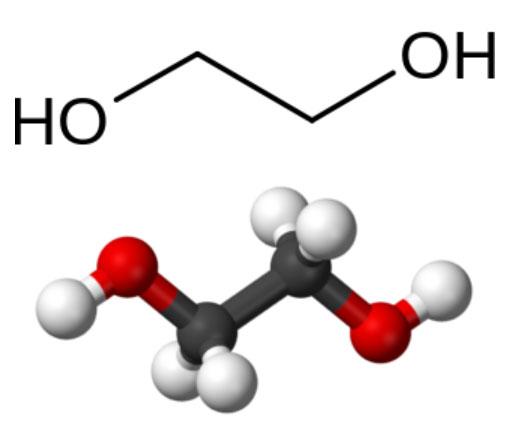 MEG چیست، ساختار مونو اتیلن گلایکول
