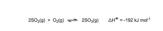 تبدیل سولفور دی اکسید به سولفور تری اکسید برای تولید اسید سولفوریک