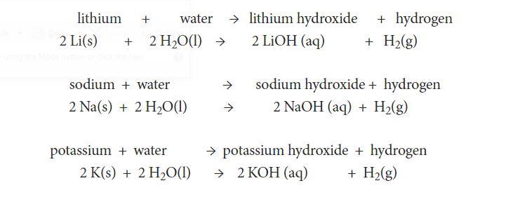 واکنش فلزات گروه اول با آب