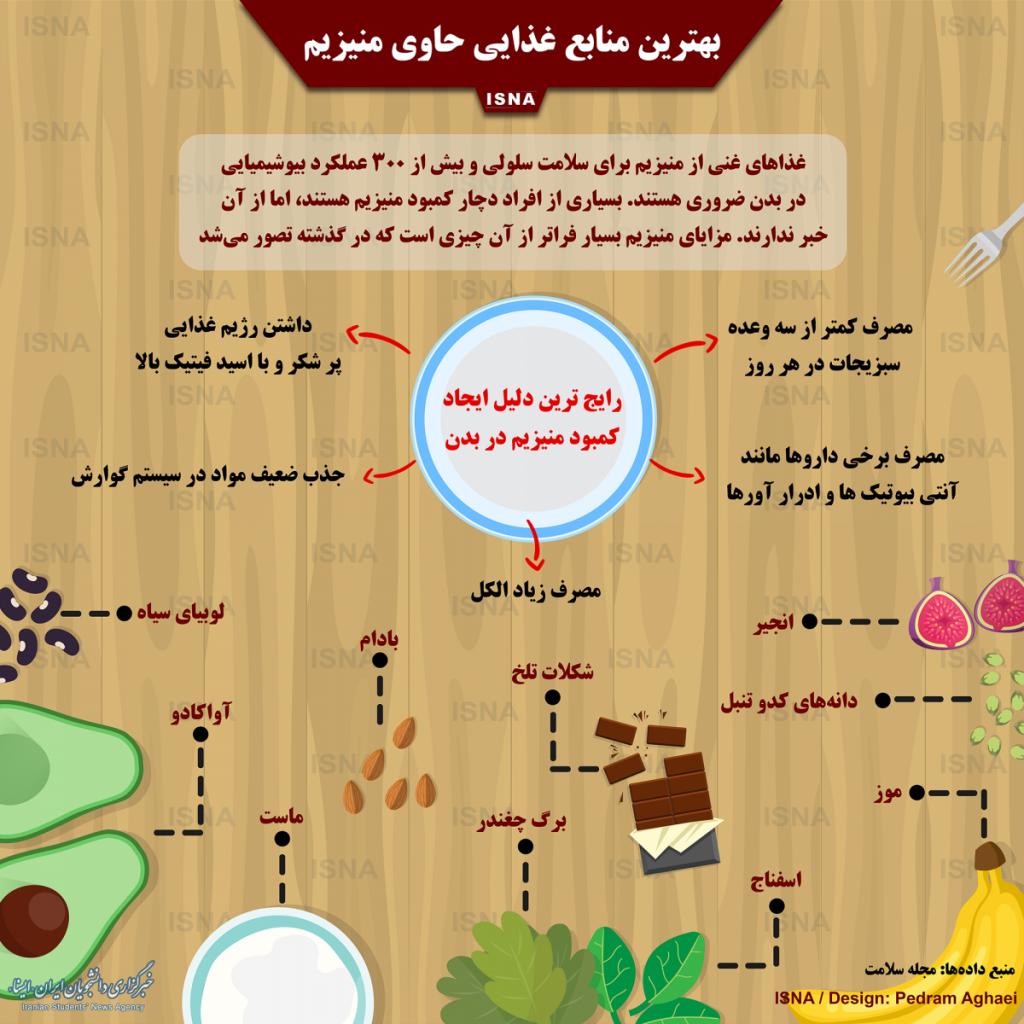 برترین مواد غذایی دارای منیزیم