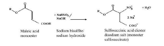 گام دوم تولید مونو استر سولفوسوکسینات