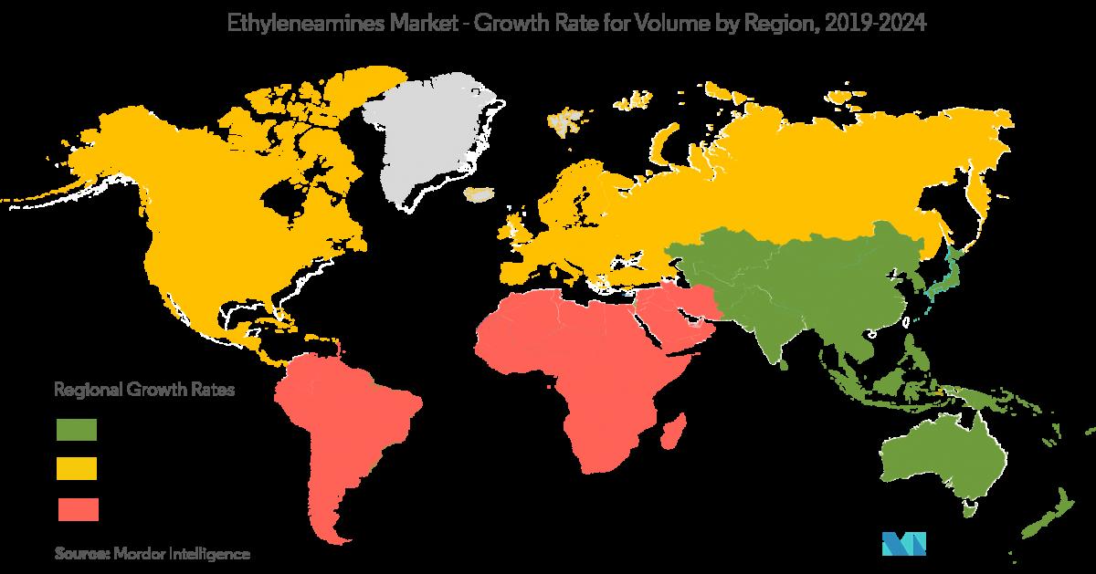 بازار اتانول آمین