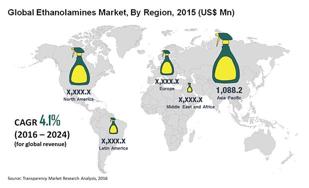 صادرات مونو اتانول آمین