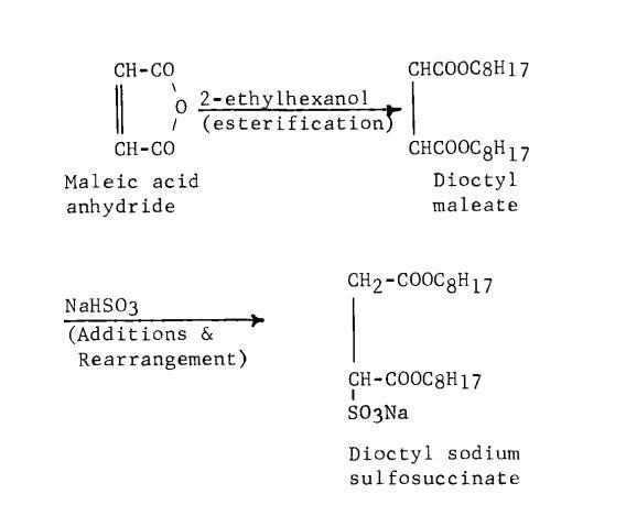 تولید دی اکتیل سدیم سولفوسوکسینات