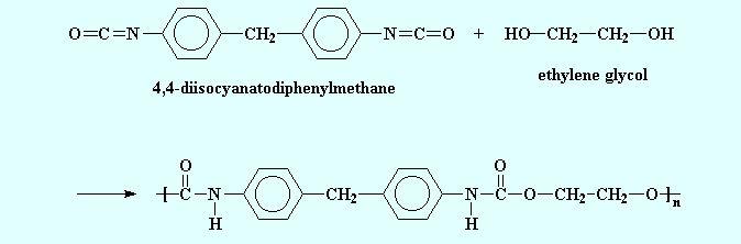 واکنش تولید پلی اورتان