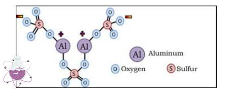 فلوکولانت و بررسی عملکرد سولفات آلومینیوم