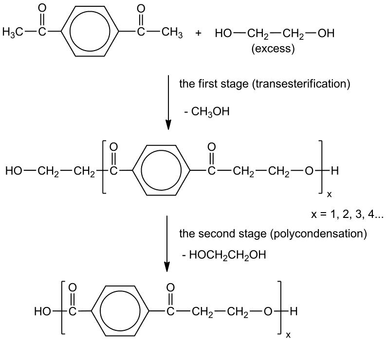 تولید پلی اتیلن ترفتالات