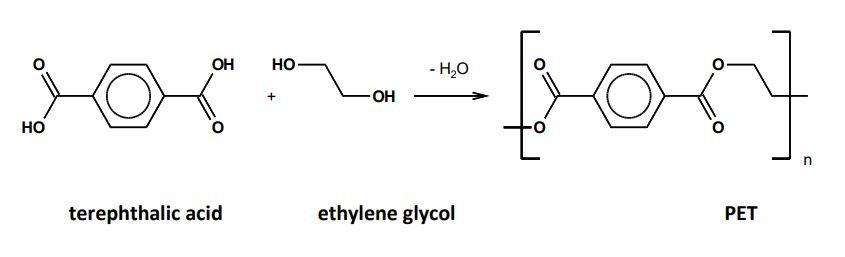فرآیند تولید پلی اتیلن ترفتالات