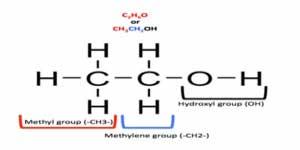 ساختار شیمیایی اتانول