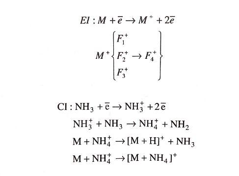 یونش EI و CI آمونیاک در طیف سنجی جرمی