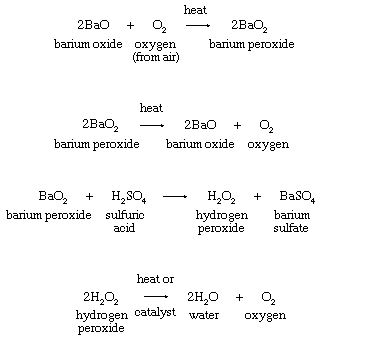 تجزیه حرارتی هیدروژن پراکسید برای تولید اکسیژن