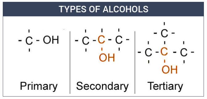 انواع الکل