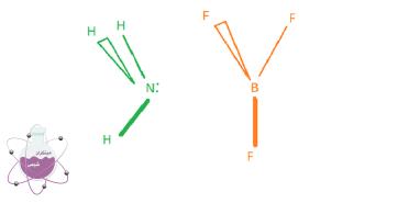 ساختار لوئیس تری فلوئورید بور و آمونیاک