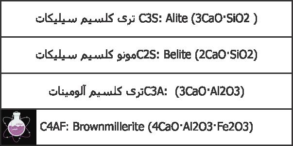 جدول مواد تشکیل دهنده سیمان 1