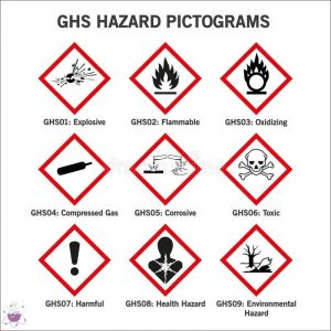 طبقه بندی مواد شیمیایی بر اساس GHS