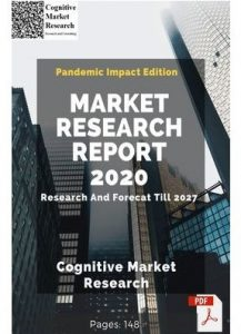 Cognitive Market Research Report 2020 COVID 19 Impact Edition 10