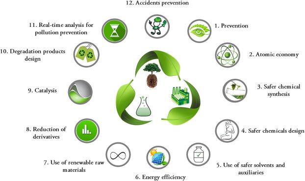اصول 12 گانه شیمی سبز