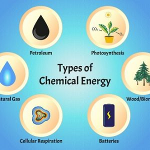 انرژی شیمیایی چیست و راه های آزاد شدن آن کدامند ؟